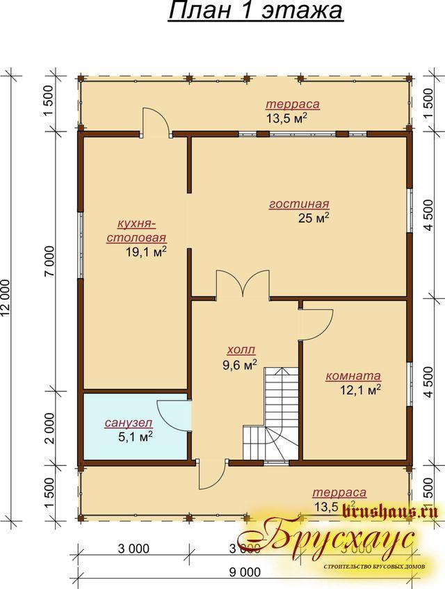Дачные дома из бруса цены каталог